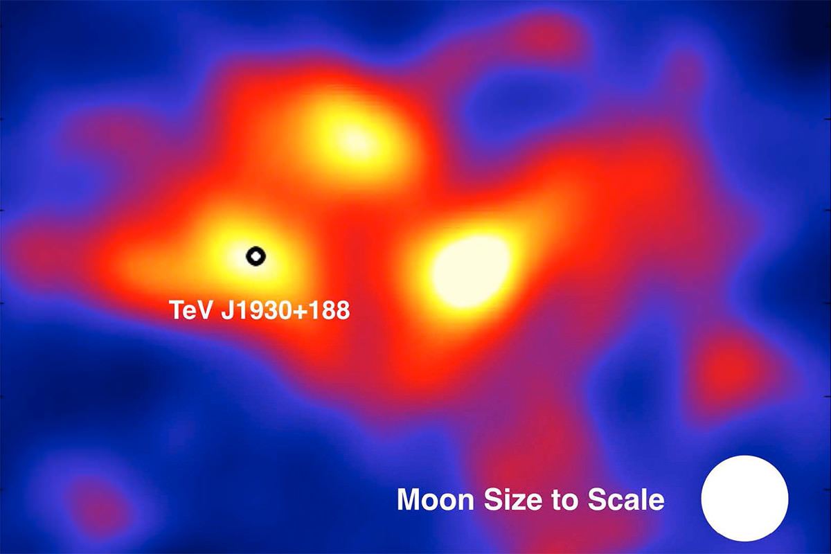 Water telescope's first sky map shows flickering black holes