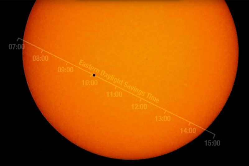 Mercury crossing the sun