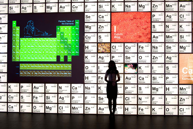 Personal silhouetted against big display of periodic table
