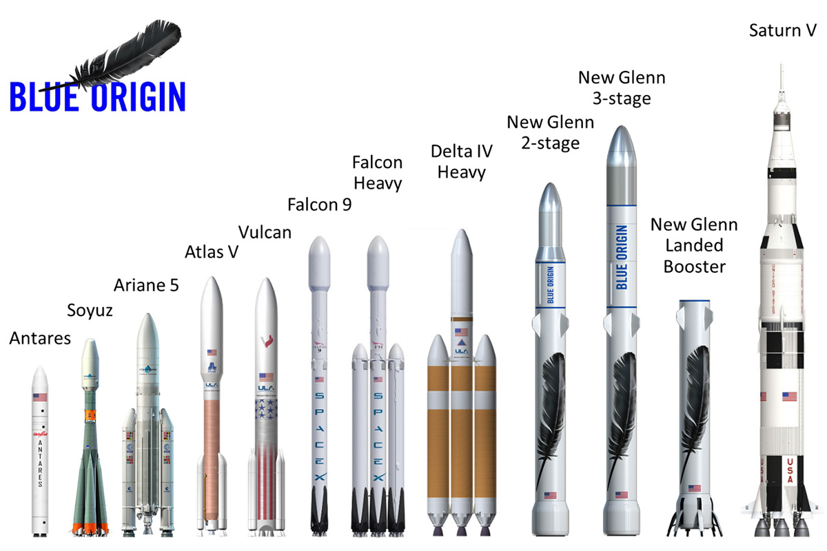 Blue Origin unveils New Glenn rocket plans