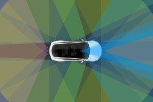Top-down view of a white Tesla car showing a stylised indication of the field of view of each of the car's cameras