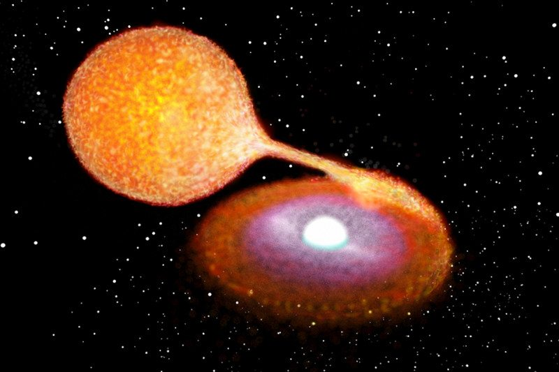 A binary start system with a white dwarf pulling material off its partner star