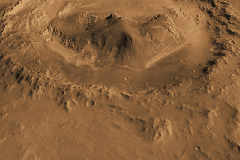Gale Crater on Mars