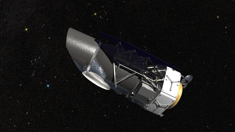 The Wide Field Infrared Survey Telescope would seek out dark matter signals
