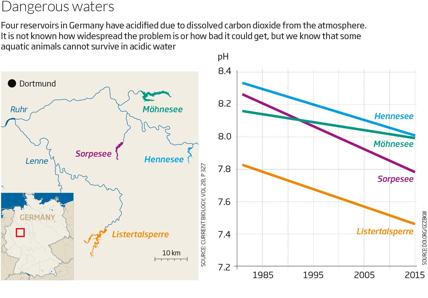 G_Freshwater_acidificationtall_cmlato