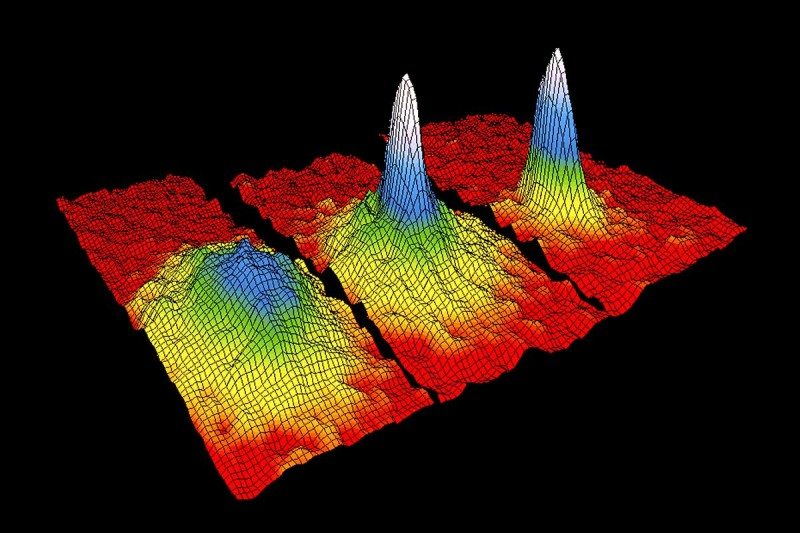 In a Bose-Einstein condensate atoms coalesce, behaving as if they were one single 'super atom.' Here, red, yellow and green areas are less dense, and blue to white are very dense.
